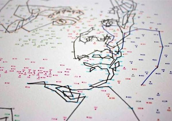 אילוסטרציה: תמונה של מייקל ג'קסון בנקודות
