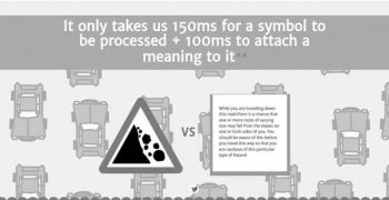Infographics: fast processing of symbols