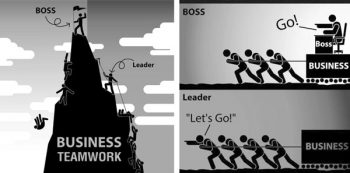 Illustration: leadership vs management