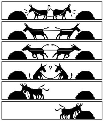 Illustration: competition or cooperation