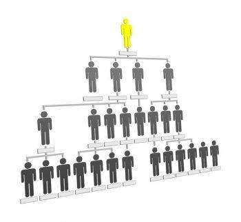Illustration: organizational hierarchy - pyramid